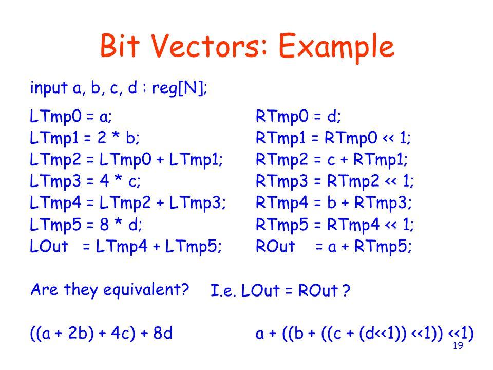Bit Vectors: Example input a, b, c, d : reg[N]; LTmp0 = a;